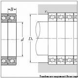 BARDEN 234710M.SP Tandem arrangement Bearings